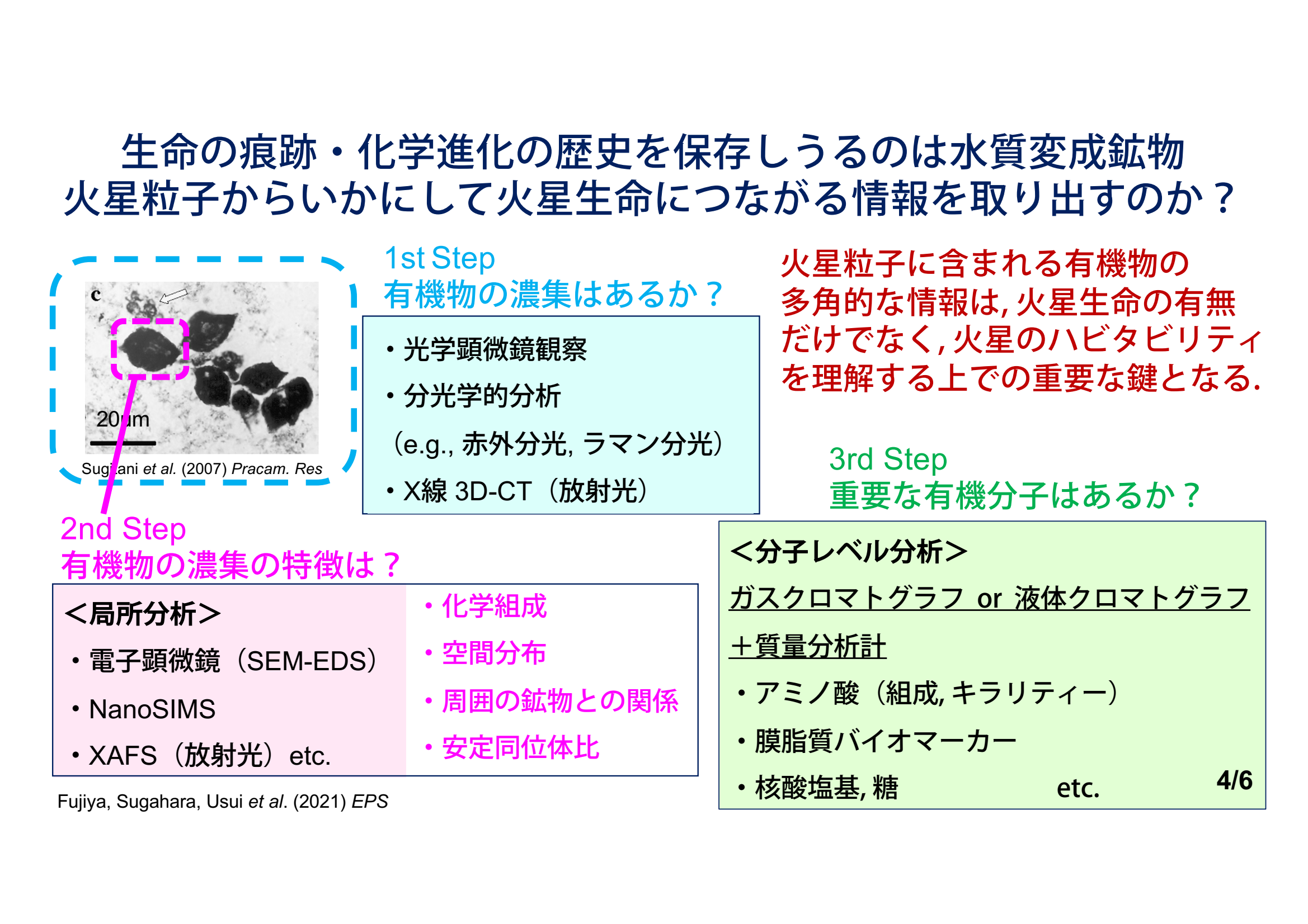 f:id:Imamura:20210819095615p:plain