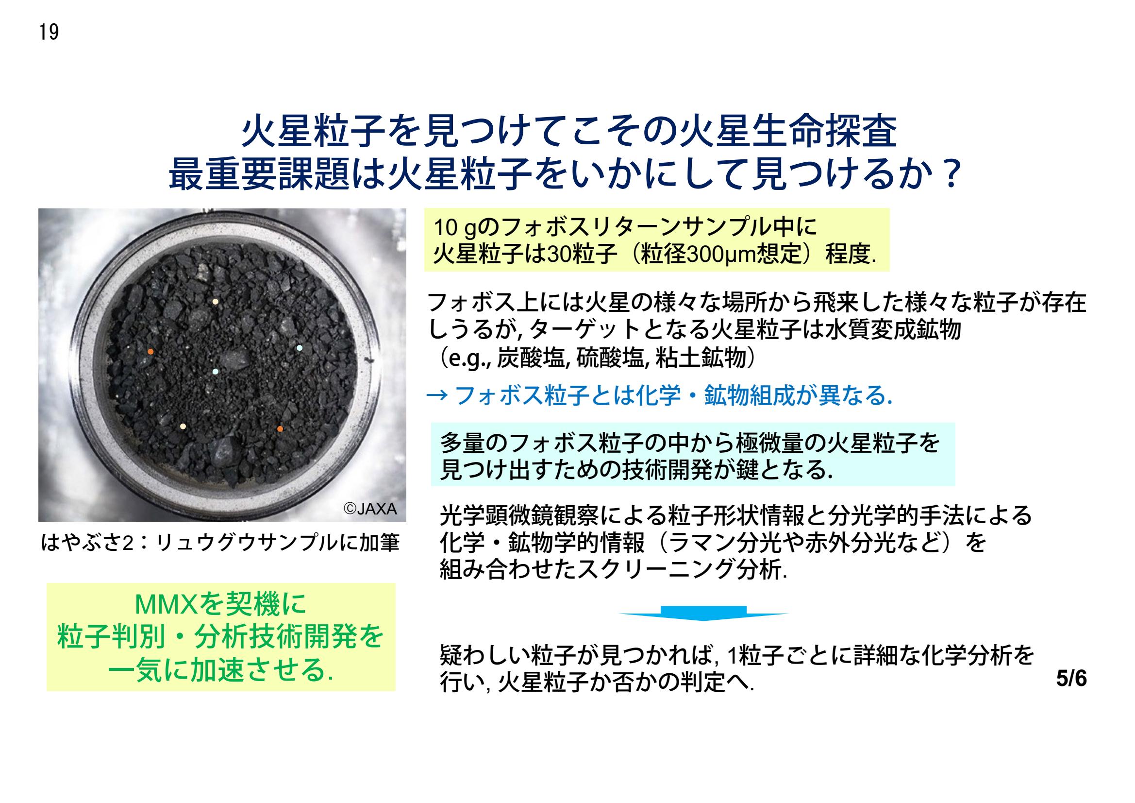 f:id:Imamura:20210819095623p:plain