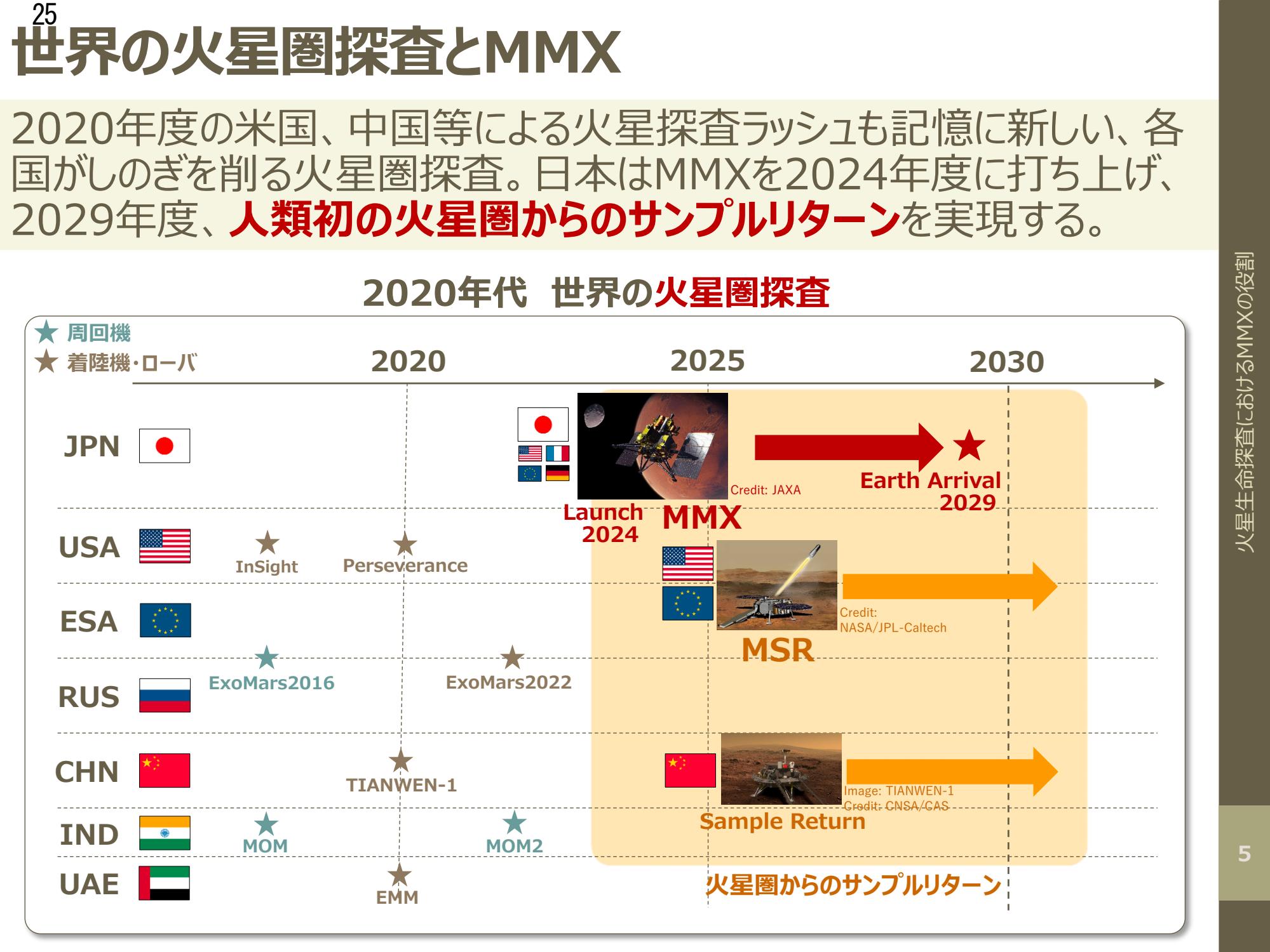 f:id:Imamura:20210819095716p:plain