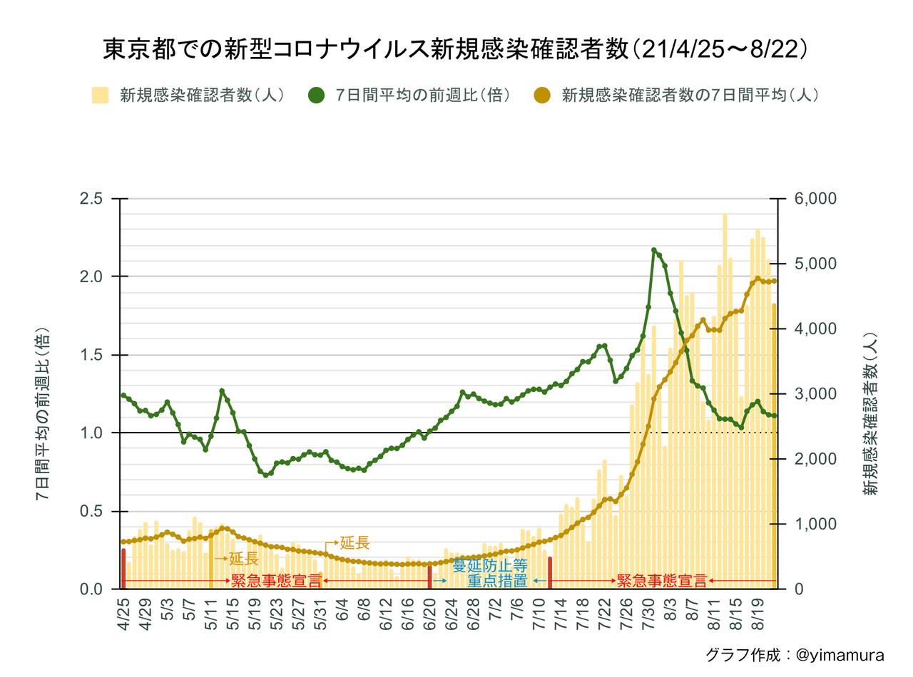f:id:Imamura:20210822165952p:plain