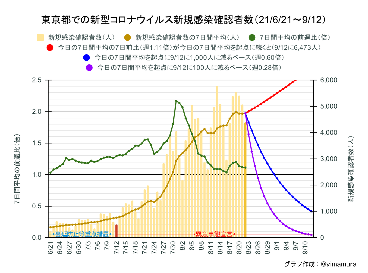 f:id:Imamura:20210822193951p:plain
