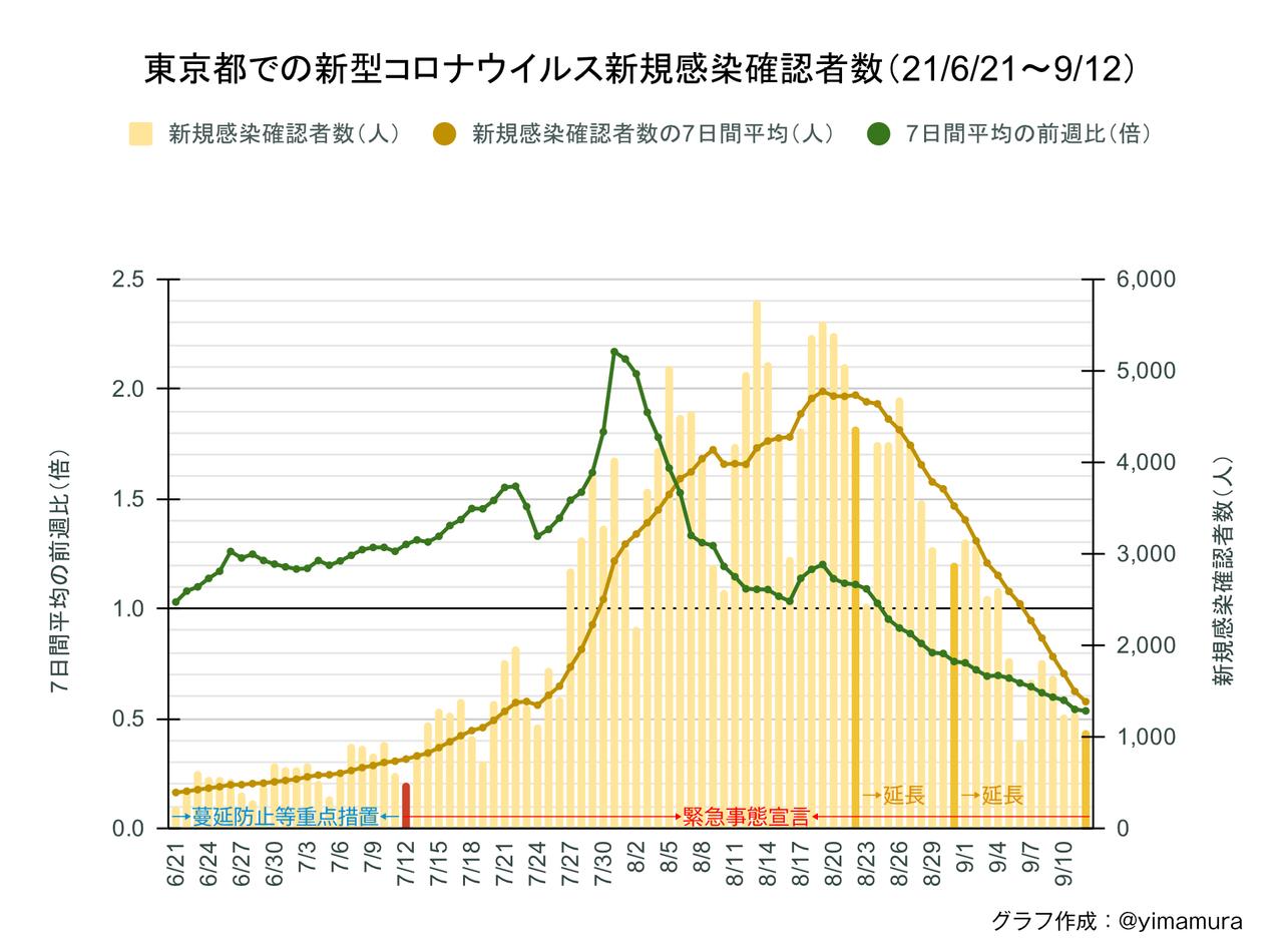 f:id:Imamura:20210912165242p:plain
