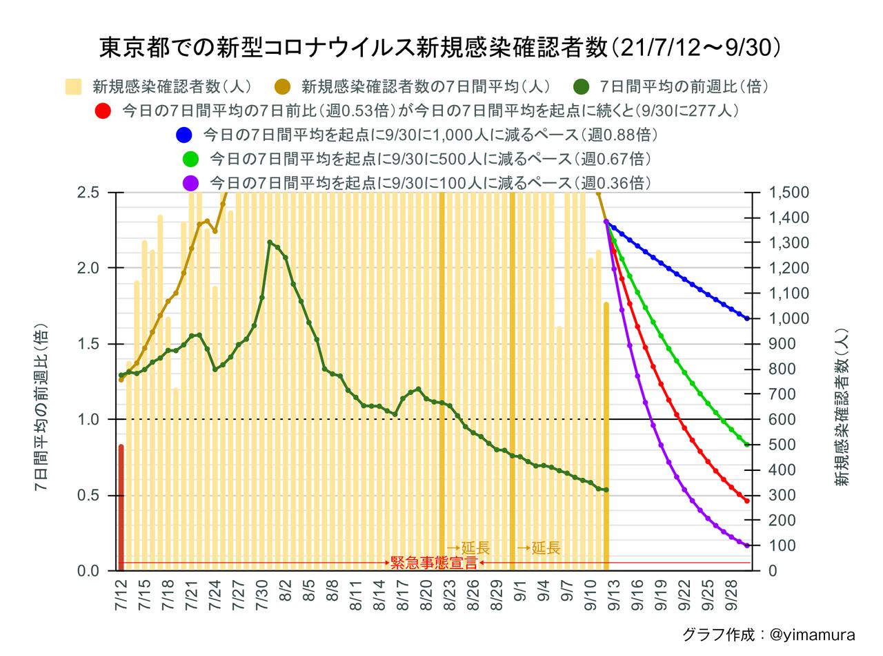f:id:Imamura:20210912171430p:plain