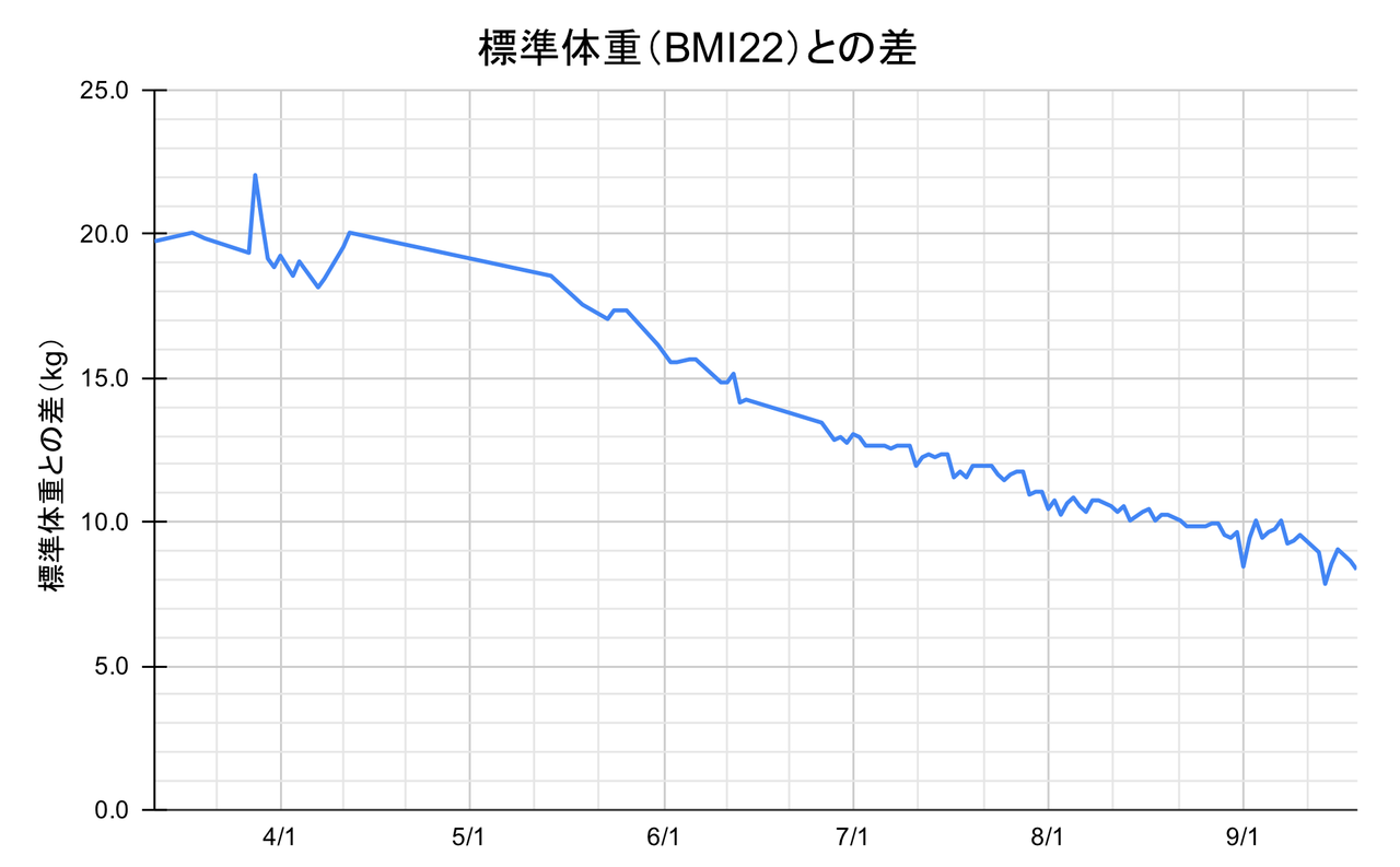 f:id:Imamura:20210919152329p:plain
