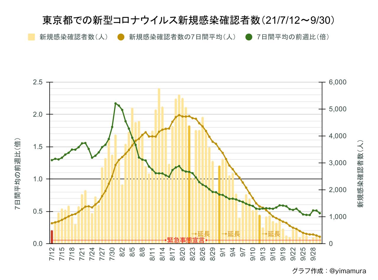 f:id:Imamura:20210930165316p:plain