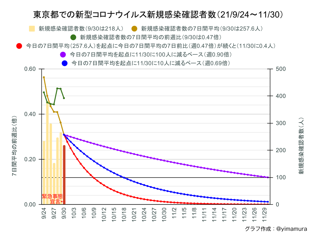 f:id:Imamura:20210930174800p:plain