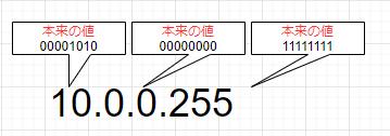 f:id:In-houseSE:20210222081357p:plain