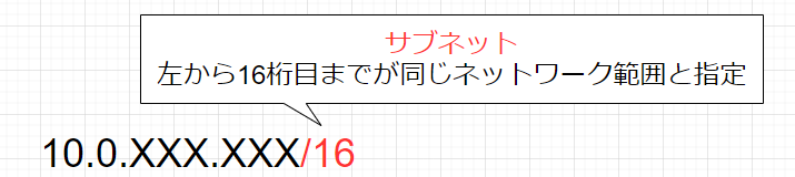 f:id:In-houseSE:20210222082117p:plain