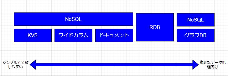 f:id:In-houseSE:20210701083231p:plain