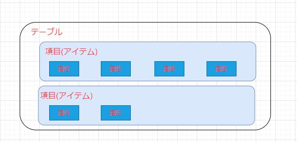 f:id:In-houseSE:20210801091411p:plain