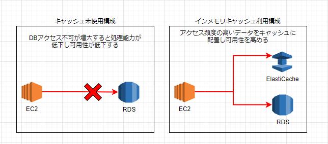 f:id:In-houseSE:20210829093511p:plain