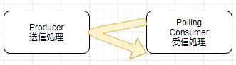 f:id:In-houseSE:20210901080937p:plain