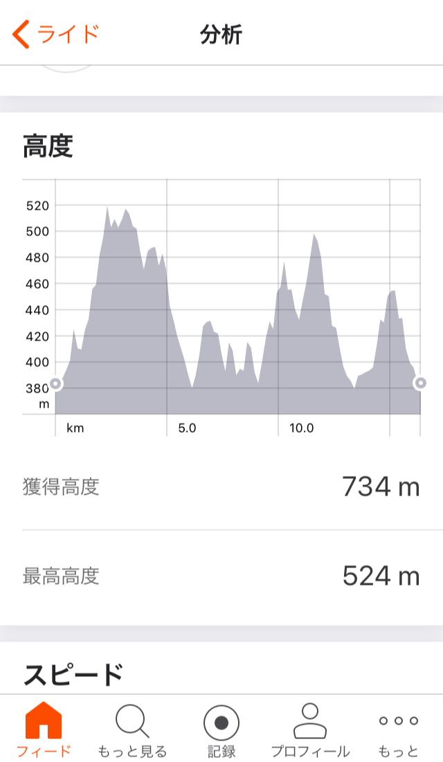 f:id:IndoorCyclist:20190917234554p:plain