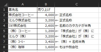 f:id:Infoment:20210414214852p:plain