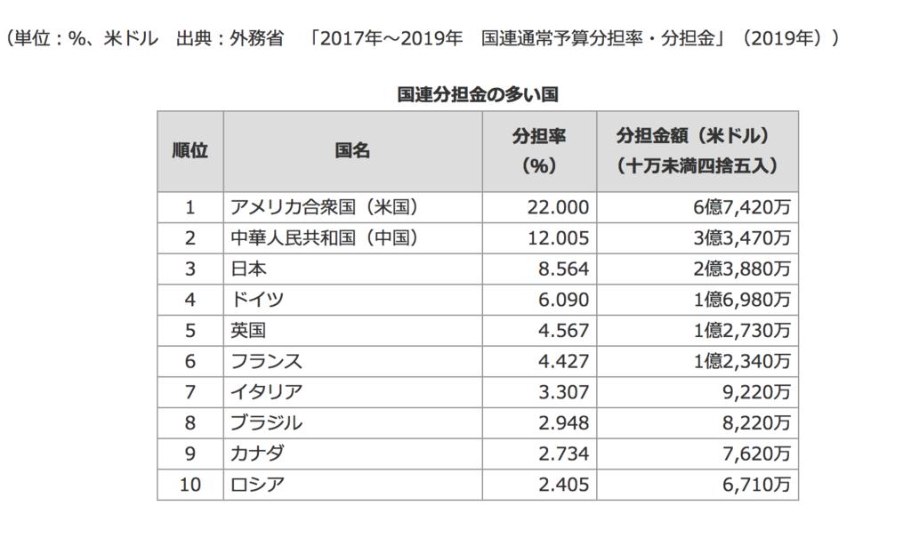 f:id:Inoue3:20190204165016p:plain