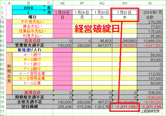 f:id:Inouekeiei:20190104150454p:plain