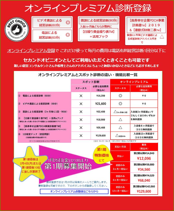 f:id:Inouekeiei:20190121111045p:plain