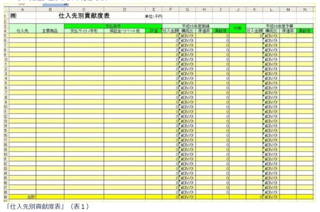 f:id:Inouekeiei:20190204170025p:plain