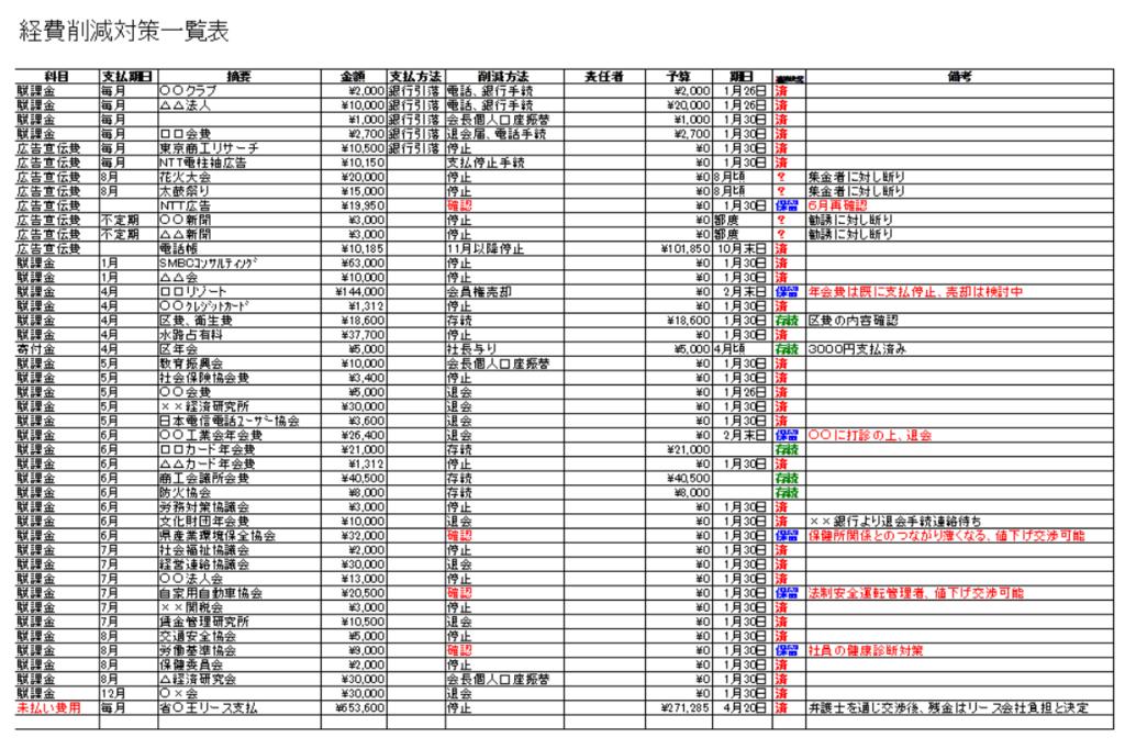 f:id:Inouekeiei:20190204170159p:plain