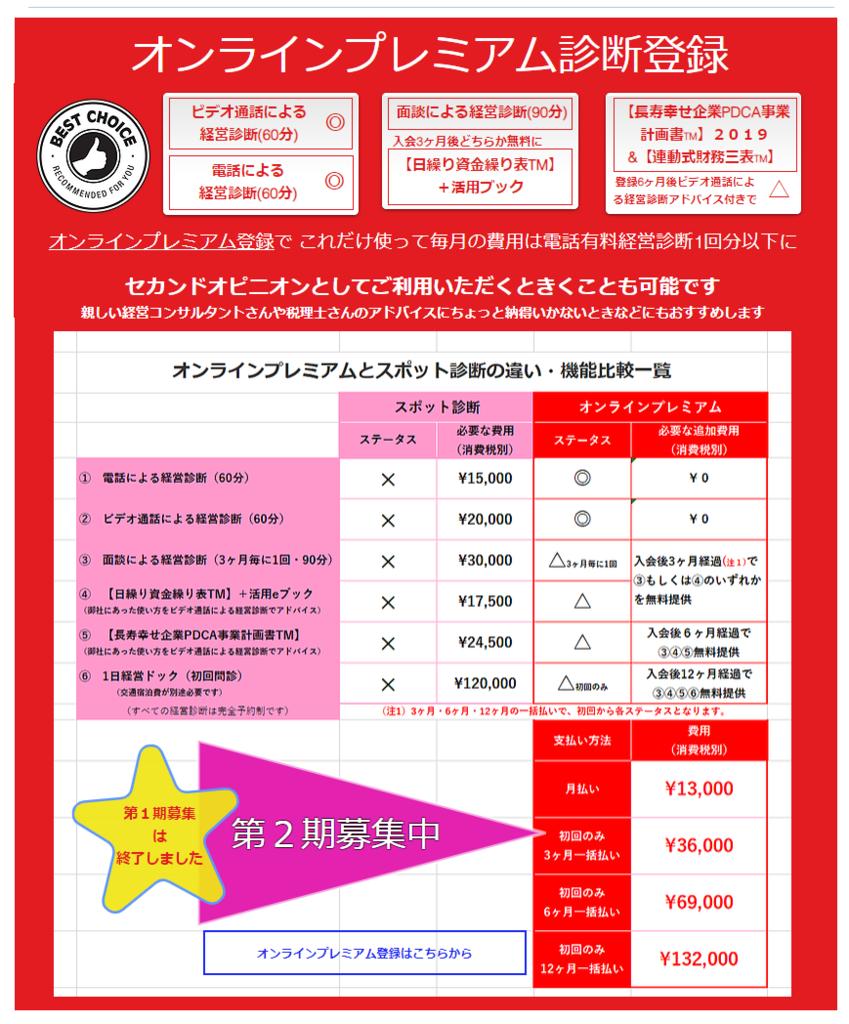 f:id:Inouekeiei:20190226100627p:plain