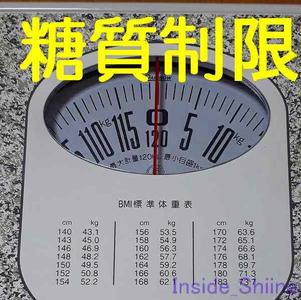 糖質制限チートデイと体重計