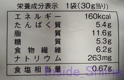北海道産チーズを使ったこんがりラス栄養成分表示ク