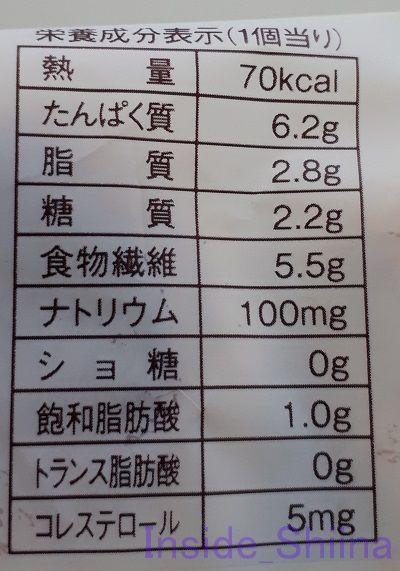 ブランパン栄養成分