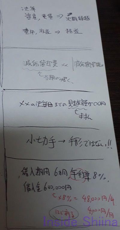 日商簿記3級試験メモ帳