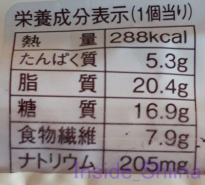 ブランのパンオショコラ栄養成分