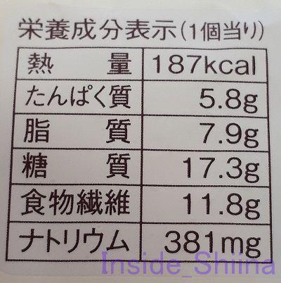 クリームパン栄養成分