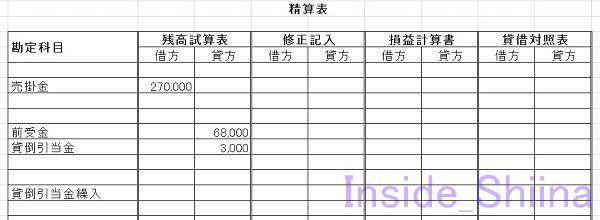 日商簿記3級貸倒引当金の解き方1
