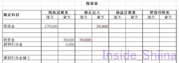 日商簿記3級貸倒引当金の解き方2