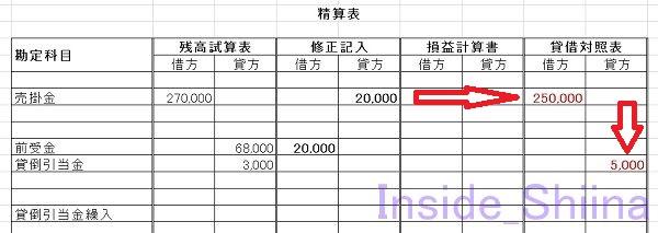 日商簿記3級貸倒引当金の解き方3