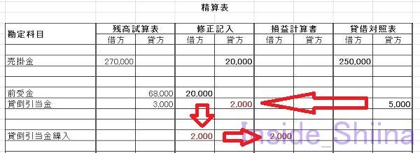 日商簿記3級貸倒引当金の解き方4