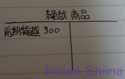 日商簿記3級売上原価説明2