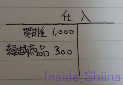 日商簿記3級売上原価説明3