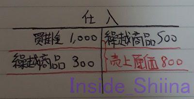 日商簿記3級売上原価説明7