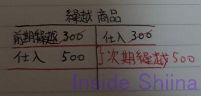 日商簿記3級売上原価説明8