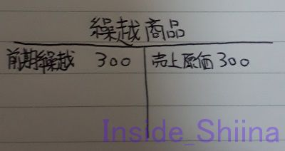 日商簿記3級売上原価計算5