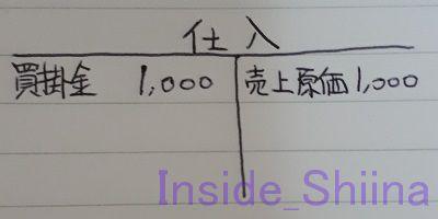 日商簿記3級売上原価計算7