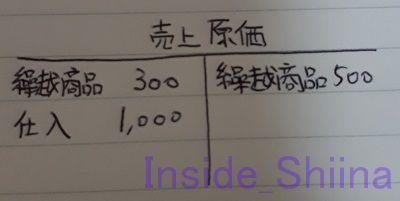日商簿記3級売上原価計算8