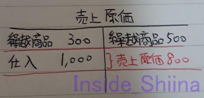 日商簿記3級売上原価計算10