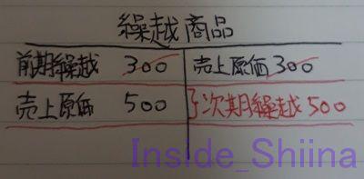 日商簿記3級売上原価計算11