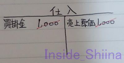 日商簿記3級売上原価計算12