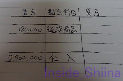 日商簿記3級売上原価第149回問題