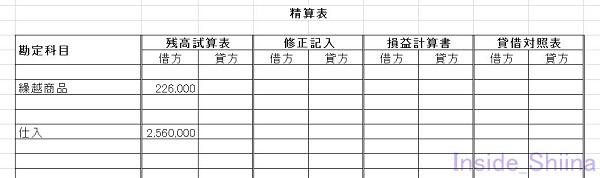 日商簿記3級精算表第147回売上原価仕入1