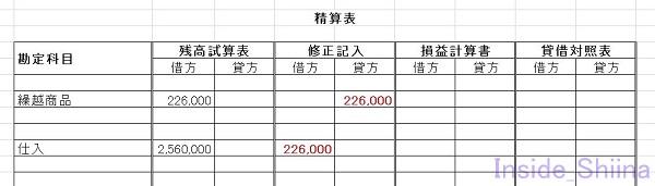 日商簿記3級精算表第147回売上原価仕入2