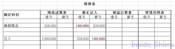 日商簿記3級精算表第147回売上原価仕入3