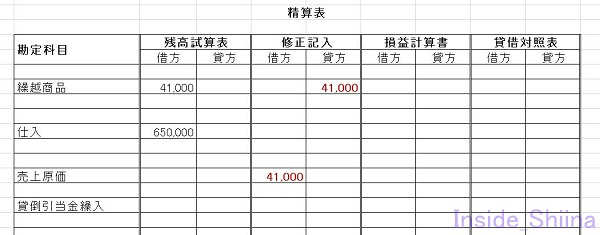 日商簿記3級精算表第147回売上原価計算2