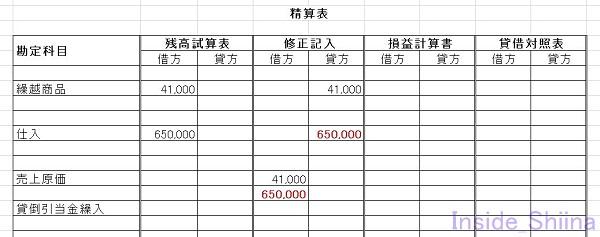 日商簿記3級精算表第147回売上原価計算3